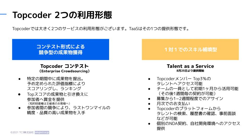 TaaS&Contest_違い紹介